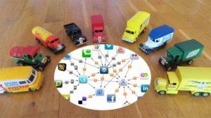 logística y redes sociales